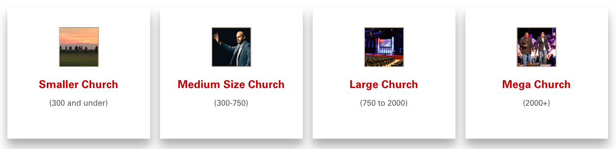 Church sizes by congregation size